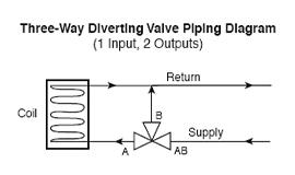 Three-way Diverting Valve Piping Diagram